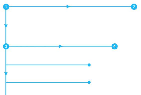 F-forma a webdesignban