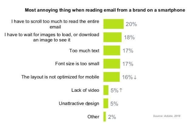 E-mail marketing  hogyan írj jó hírlevelet  627c5356c6