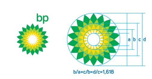 Aranymetszés a BP logójában