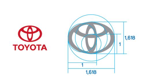 Aranymetszés arányai a Toyota logójában