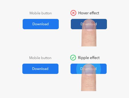 Fodrozódási effekt a gomboknál